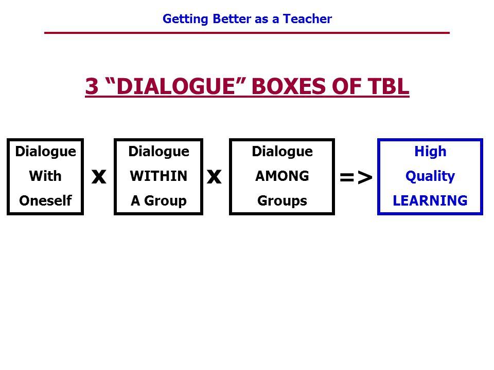 3 DIALOGUE BOXES OF TBL