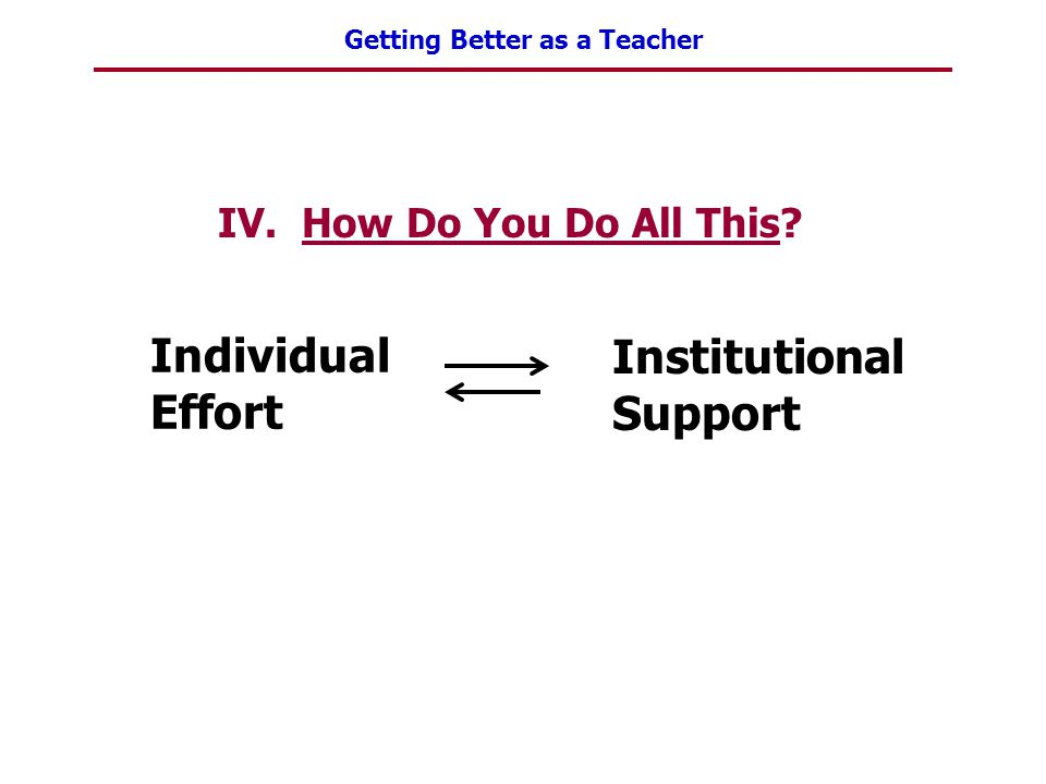 How Do You Do All This Individual Effort Institutional Support