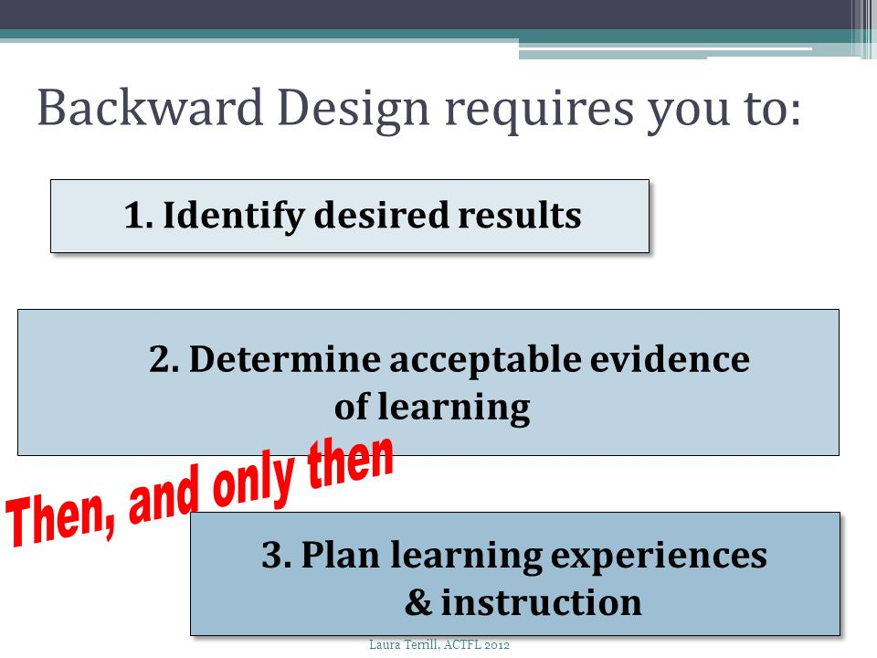 Backward Design requires you to: