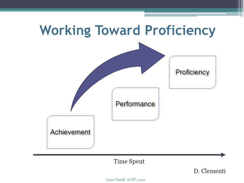 Working Toward Proficiency