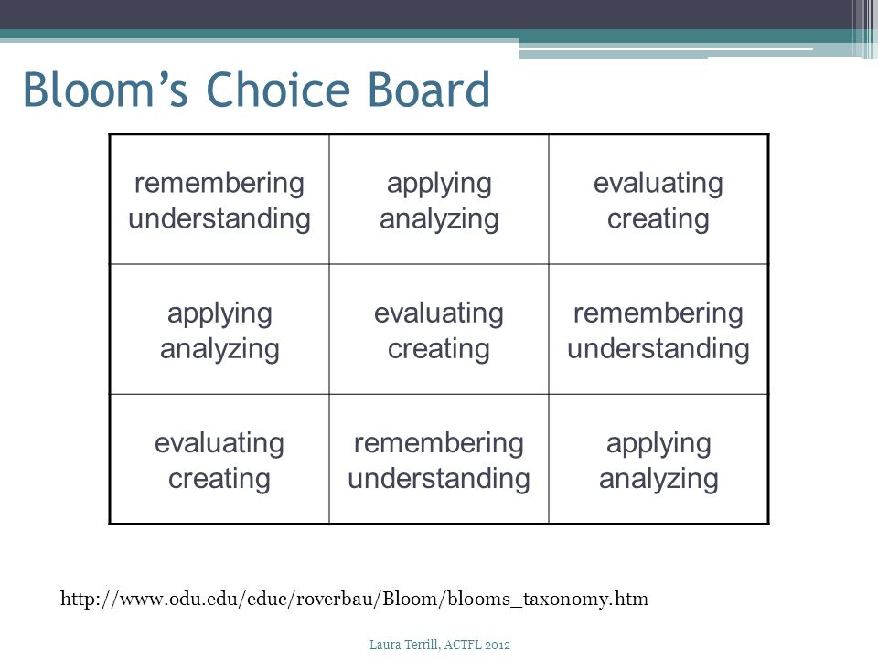 Bloom's Choice Board remembering understanding applying analyzing