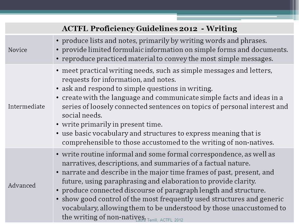 ACTFL Proficiency Guidelines 2012 - Writing