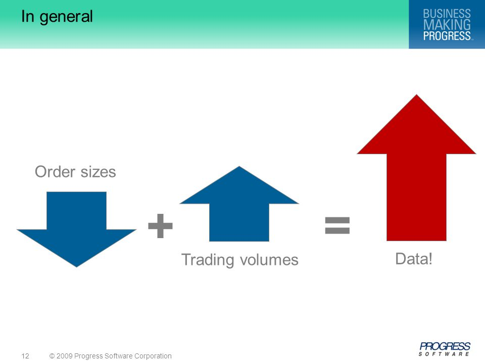 + = In general Order sizes Trading volumes Data!