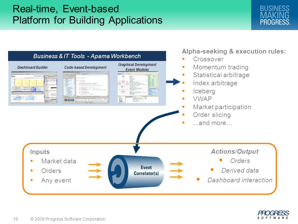 Real-time, Event-based Platform for Building Applications