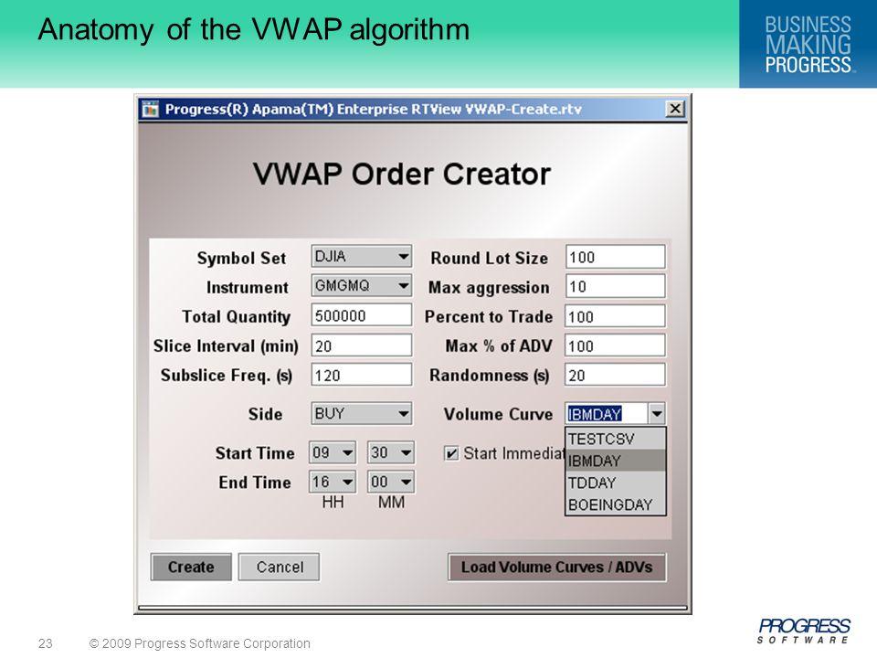 Anatomy of the VWAP algorithm