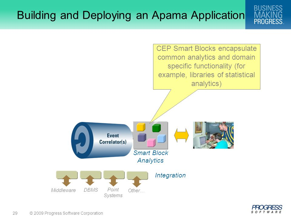 Building and Deploying an Apama Application