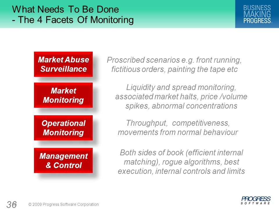 What Needs To Be Done - The 4 Facets Of Monitoring