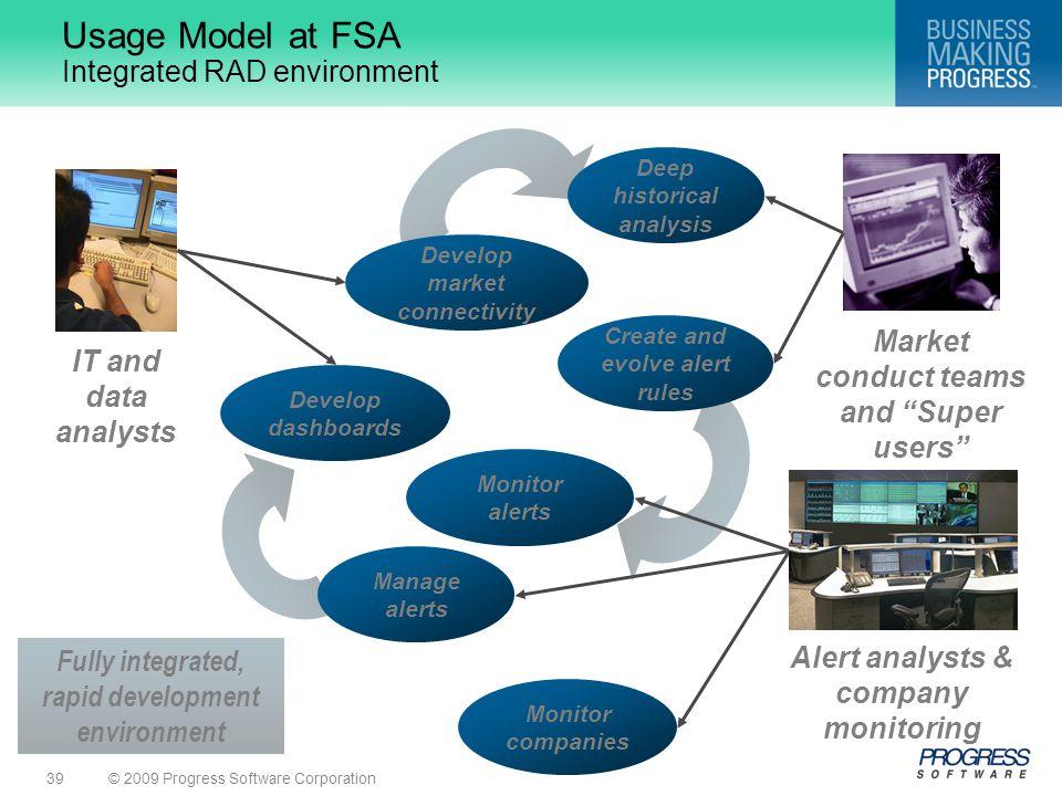 Usage Model at FSA Integrated RAD environment