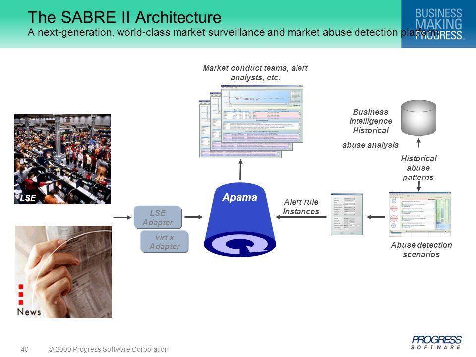 The SABRE II Architecture A next-generation, world-class market surveillance and market abuse detection platform