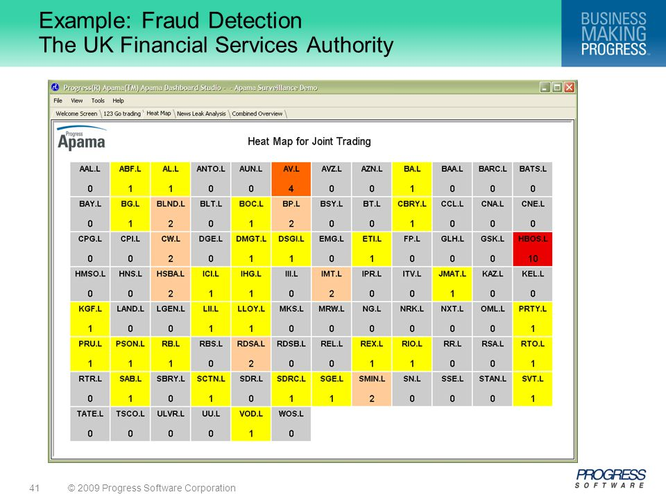 Example: Fraud Detection The UK Financial Services Authority