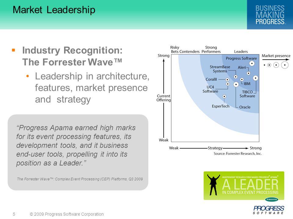Market Leadership Industry Recognition: The Forrester Wave™