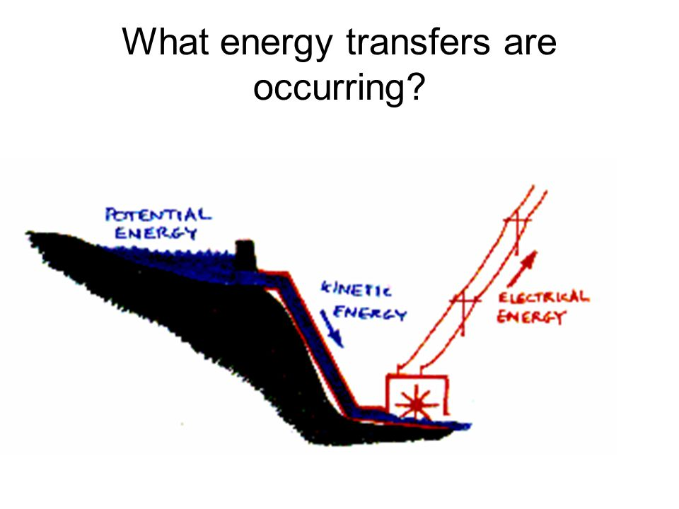 What energy transfers are occurring