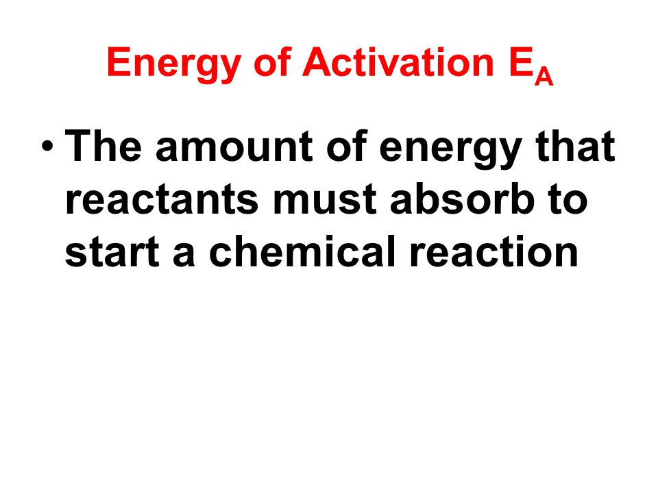 Energy of Activation EA