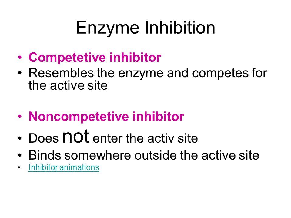 Enzyme Inhibition Competetive inhibitor