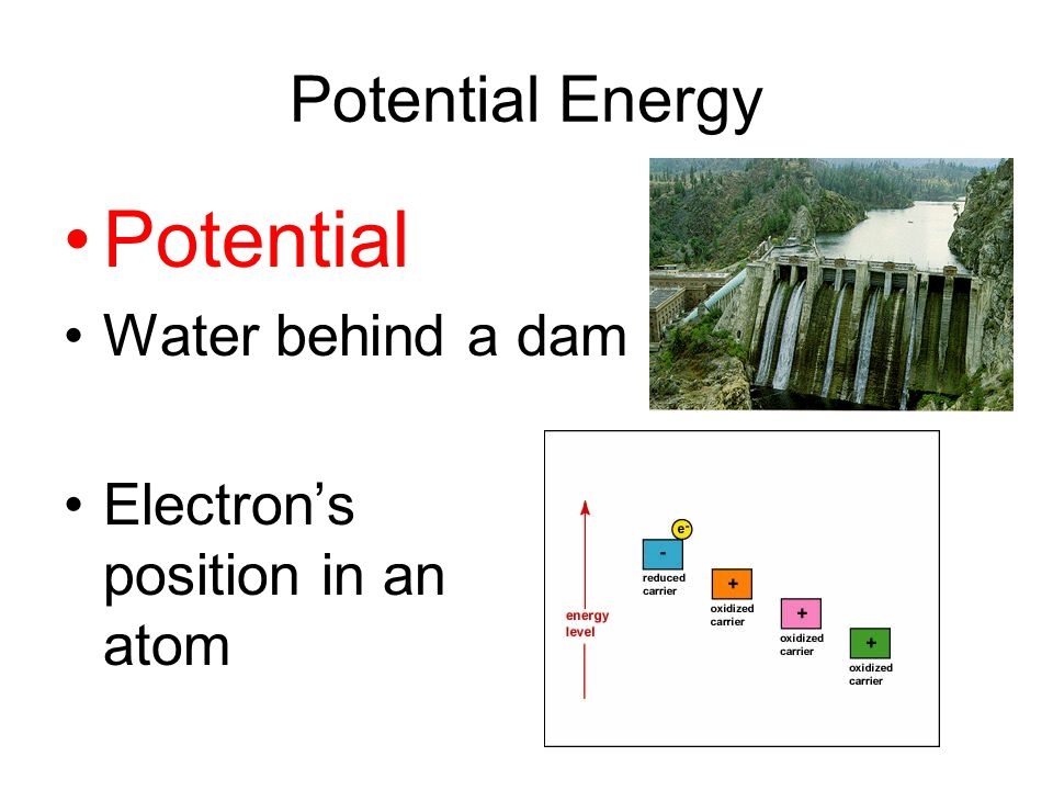 Potential Potential Energy Water behind a dam