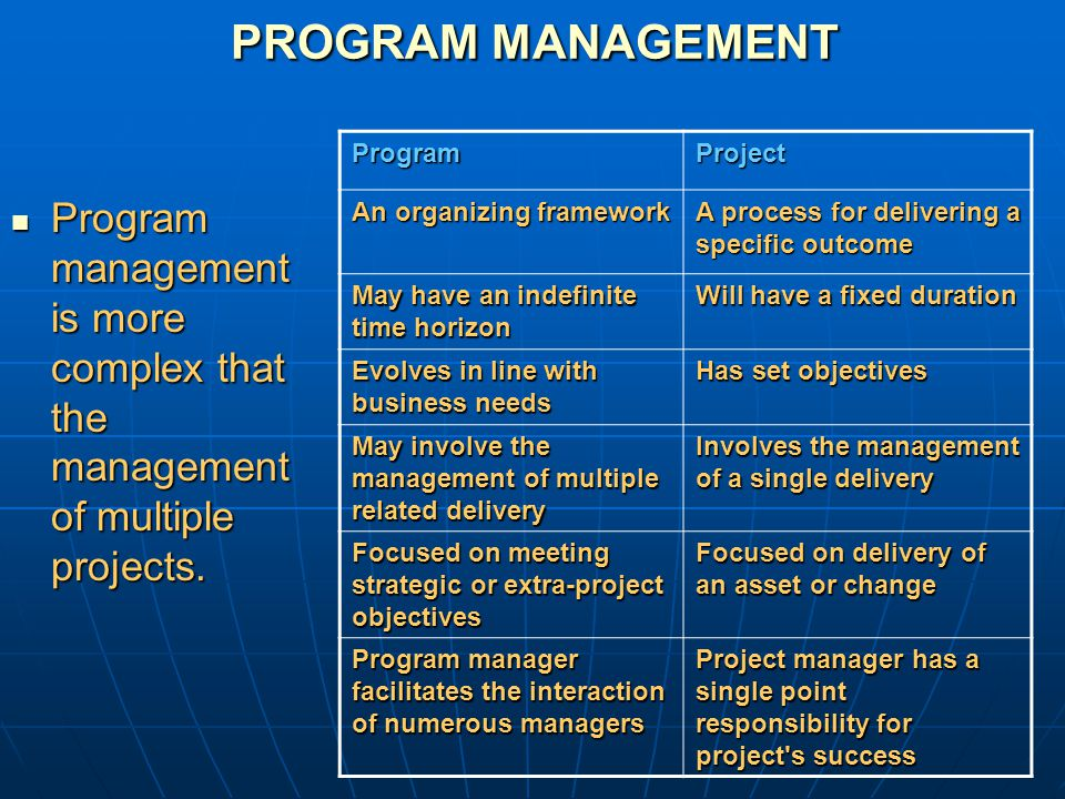 PROGRAM MANAGEMENT Project. Program. A process for delivering a specific outcome. An organizing framework.