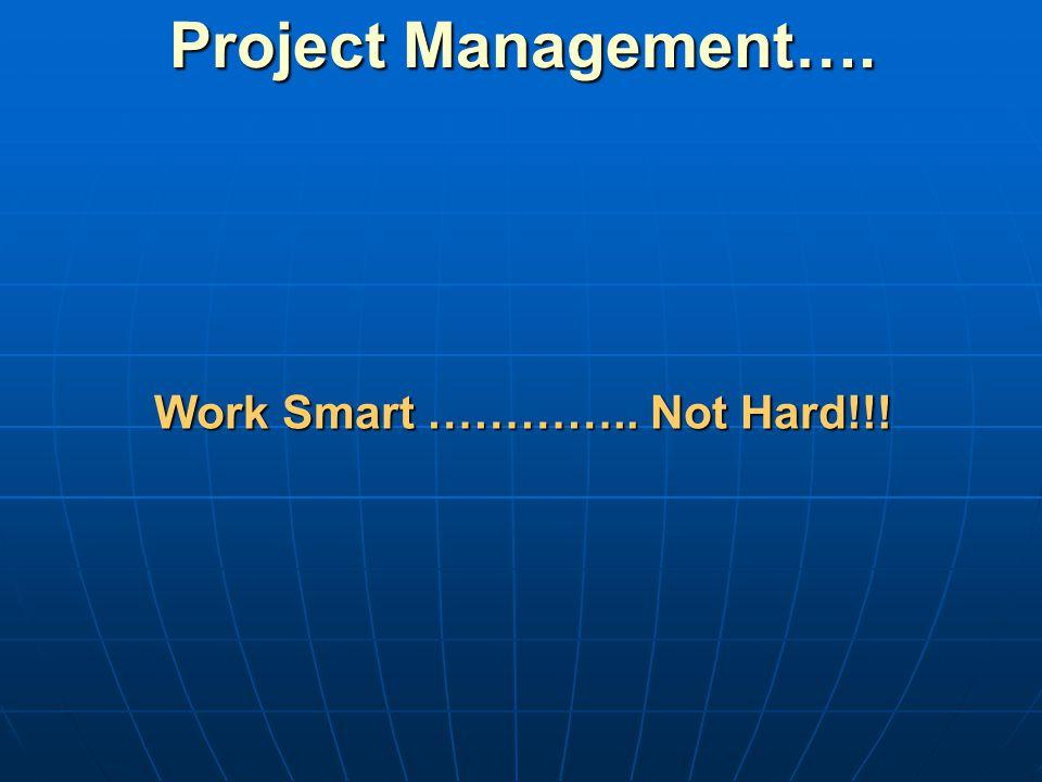 Work Smart ………….. Not Hard!!!