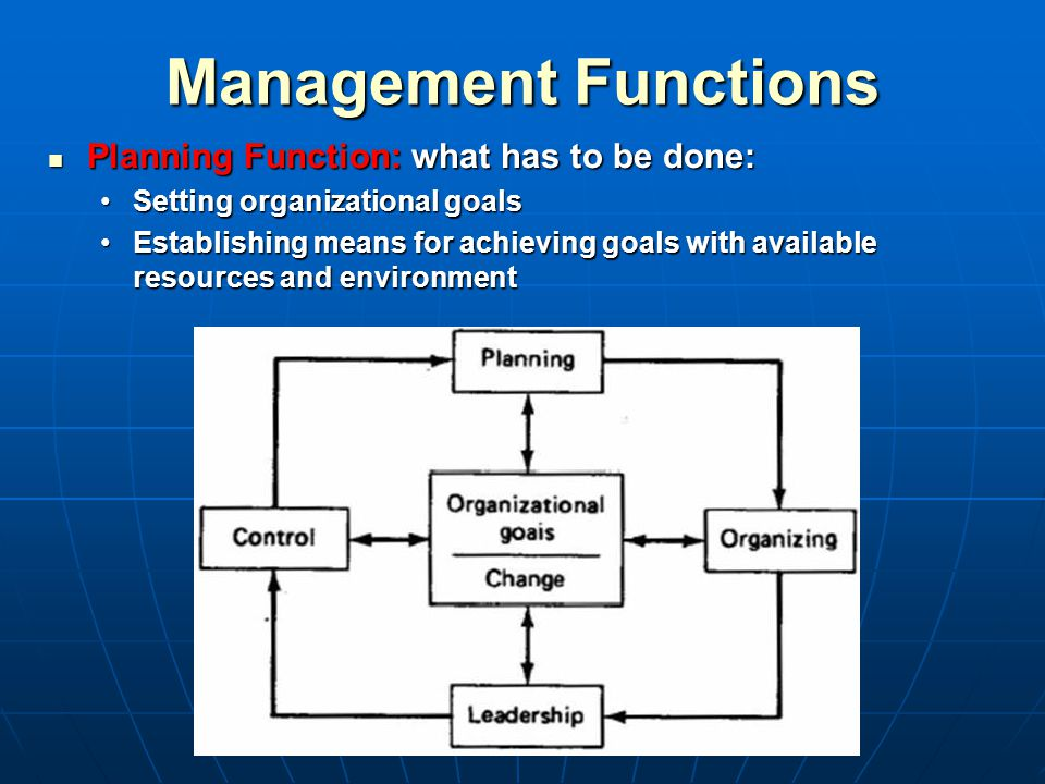Management Functions Planning Function: what has to be done: