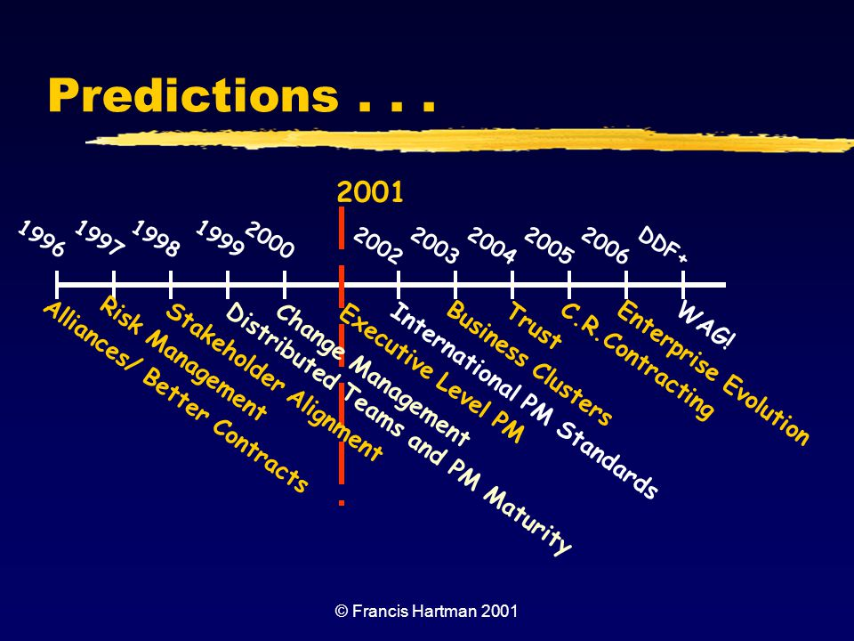 Predictions . . . 2001 Trust WAG! Risk Management Business Clusters