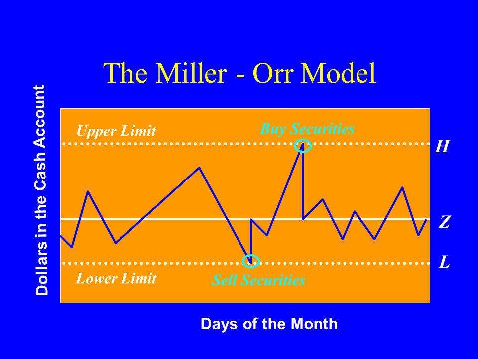 The Miller - Orr Model H Z L Buy Securities Upper Limit