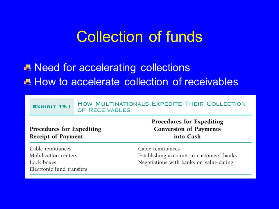 Collection of funds Need for accelerating collections