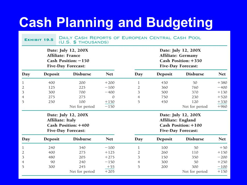 Cash Planning and Budgeting