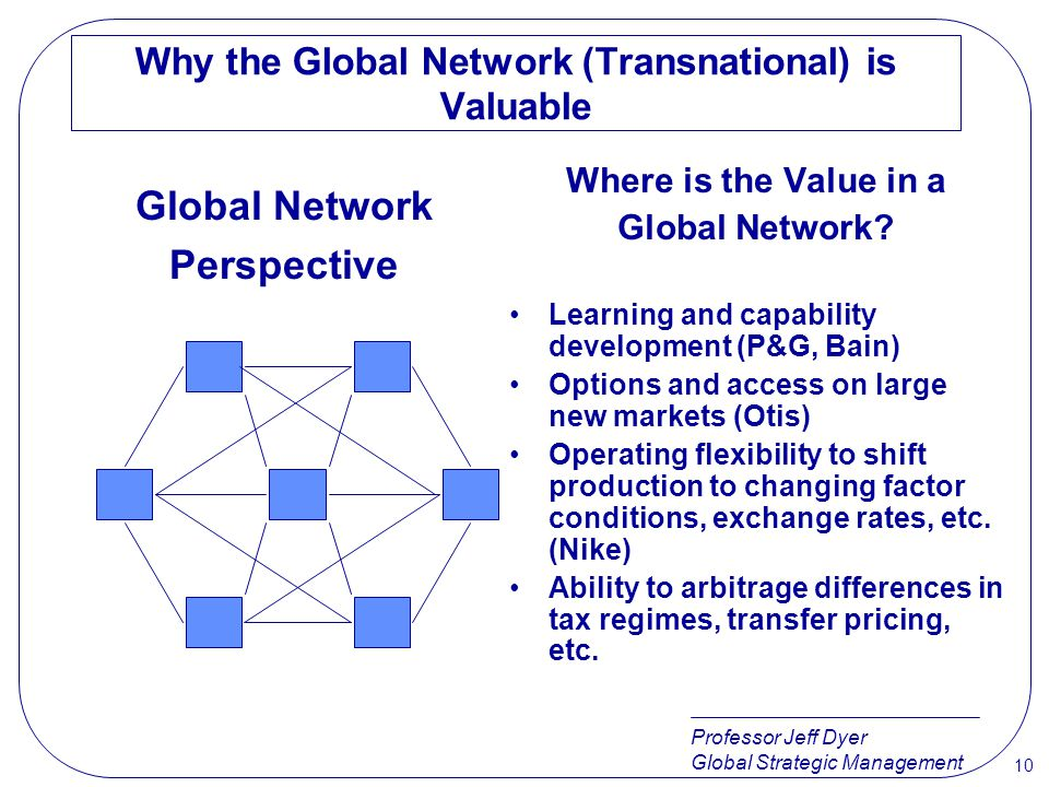 Why the Global Network (Transnational) is Valuable
