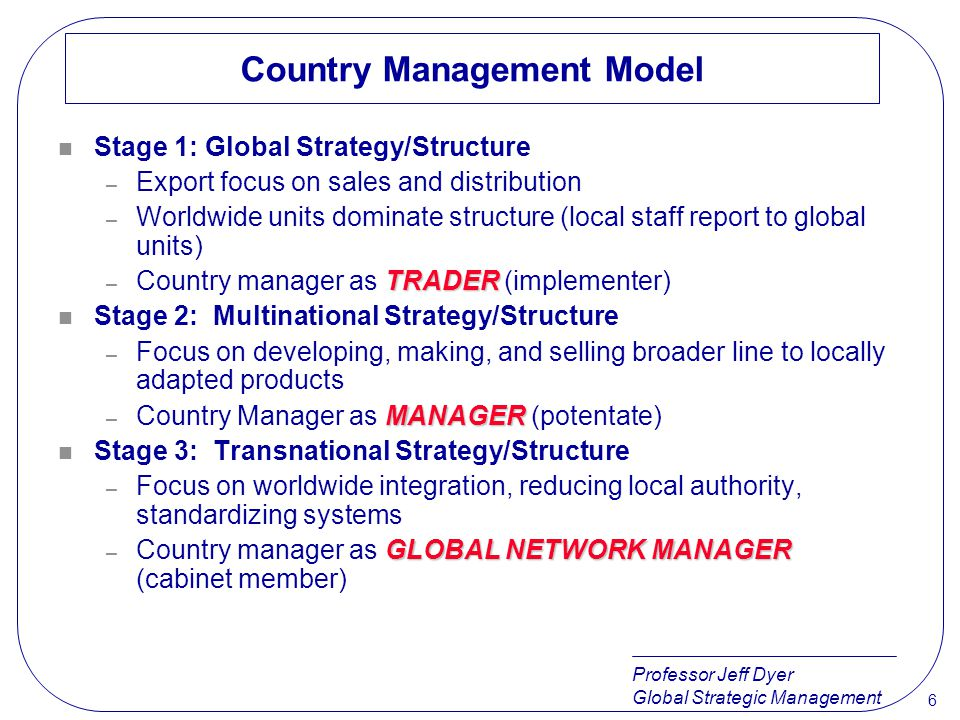Country Management Model