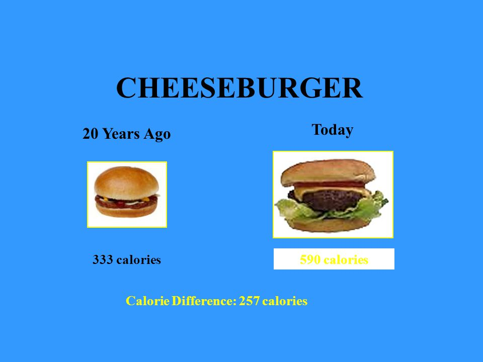 CHEESEBURGER Today 20 Years Ago 333 calories 590 calories