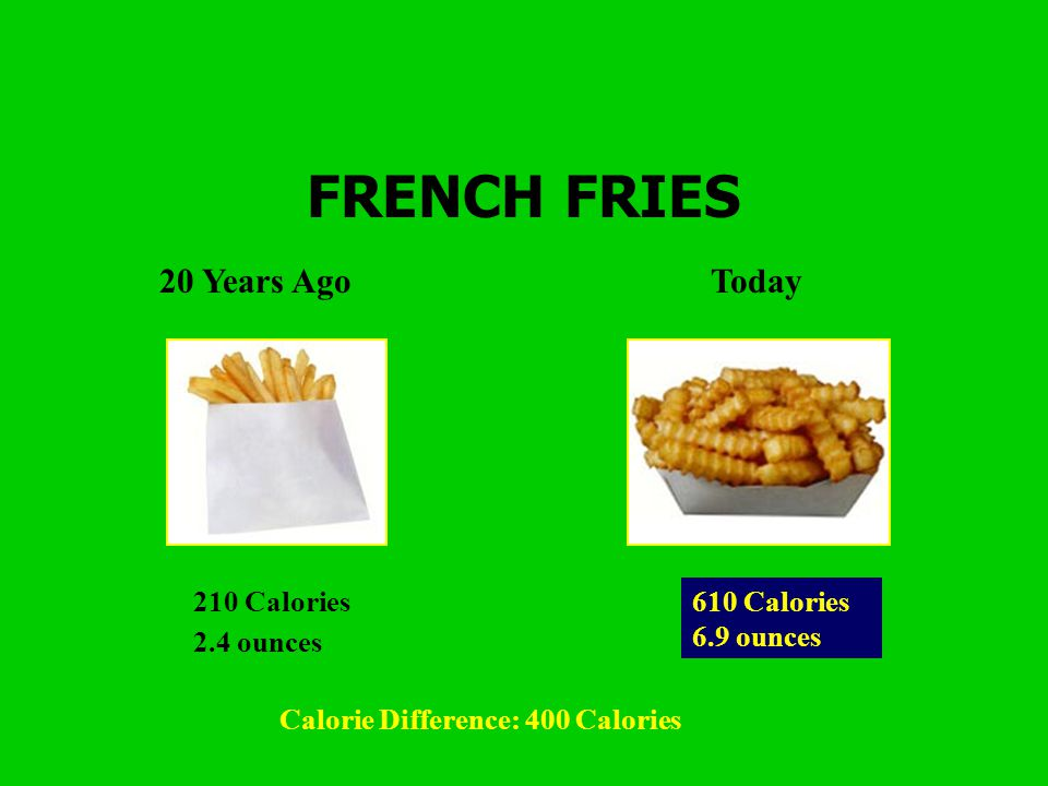 Calorie Difference: 400 Calories