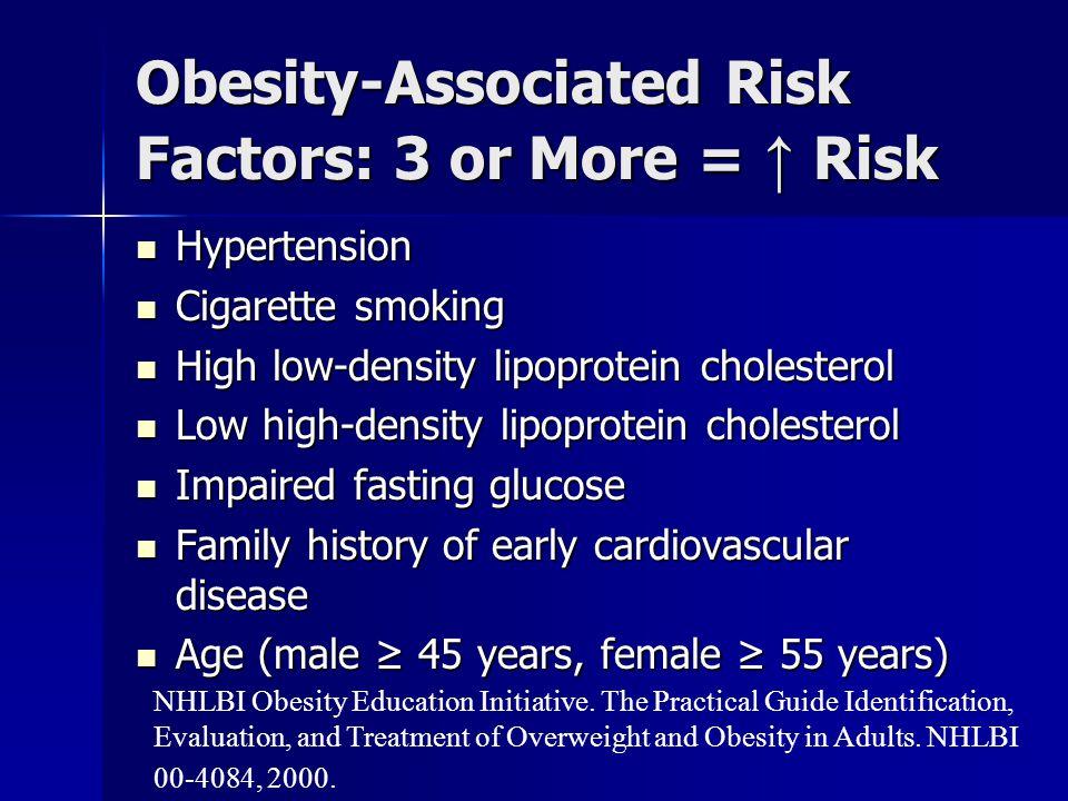 Obesity-Associated Risk Factors: 3 or More = ↑ Risk