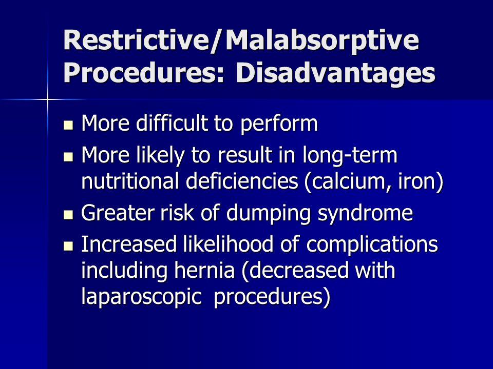 Restrictive/Malabsorptive Procedures: Disadvantages