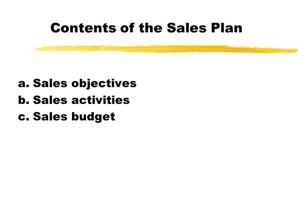 Contents of the Sales Plan