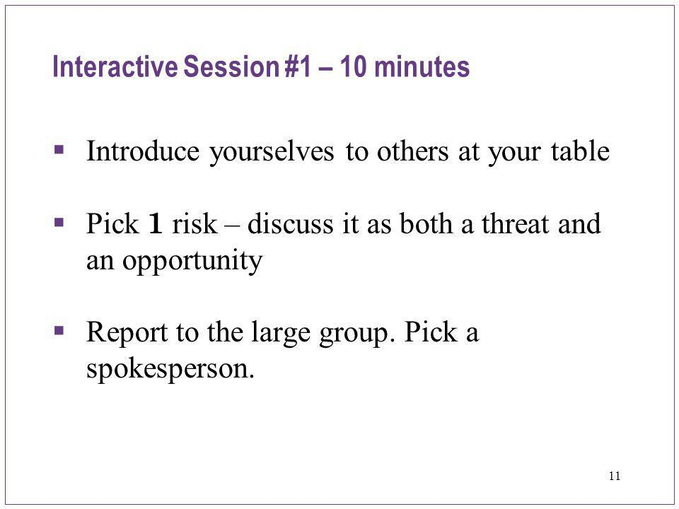 Interactive Session #1 – 10 minutes
