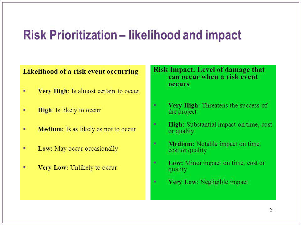 Risk Prioritization – likelihood and impact