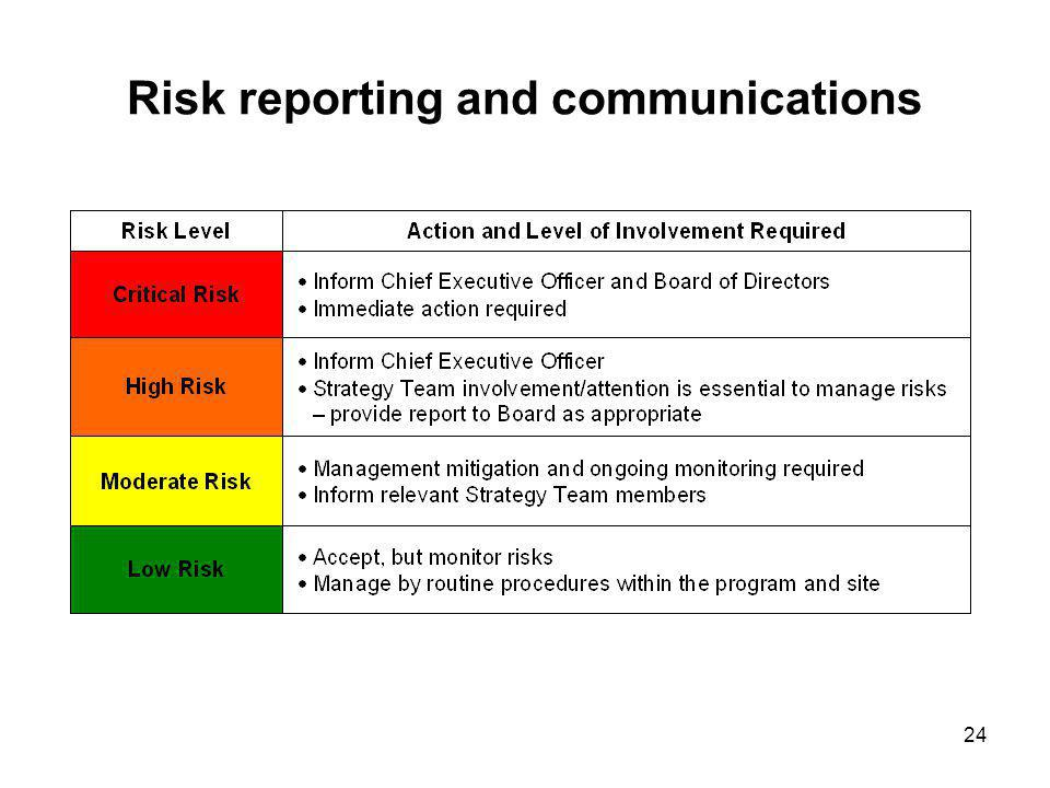 Risk reporting and communications