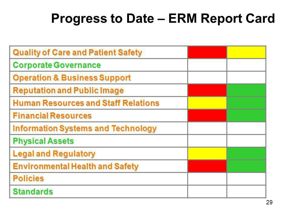 Progress to Date – ERM Report Card