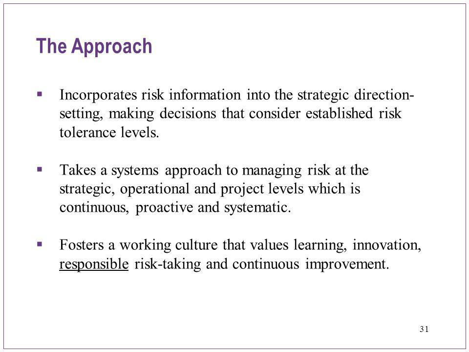 The Approach Incorporates risk information into the strategic direction- setting, making decisions that consider established risk tolerance levels.
