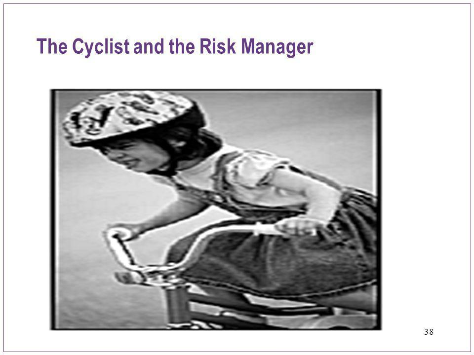 The Cyclist and the Risk Manager