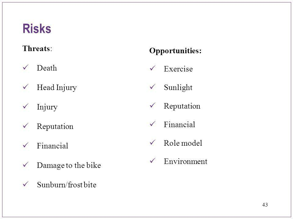 Risks Threats: Opportunities: Death Exercise Head Injury Sunlight