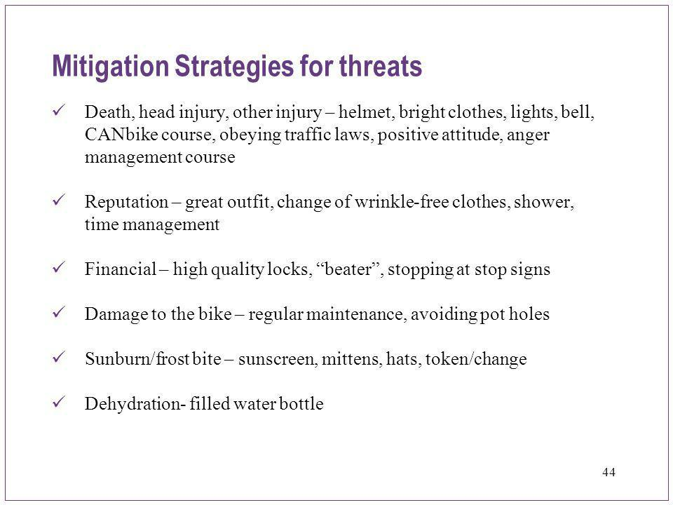 Mitigation Strategies for threats