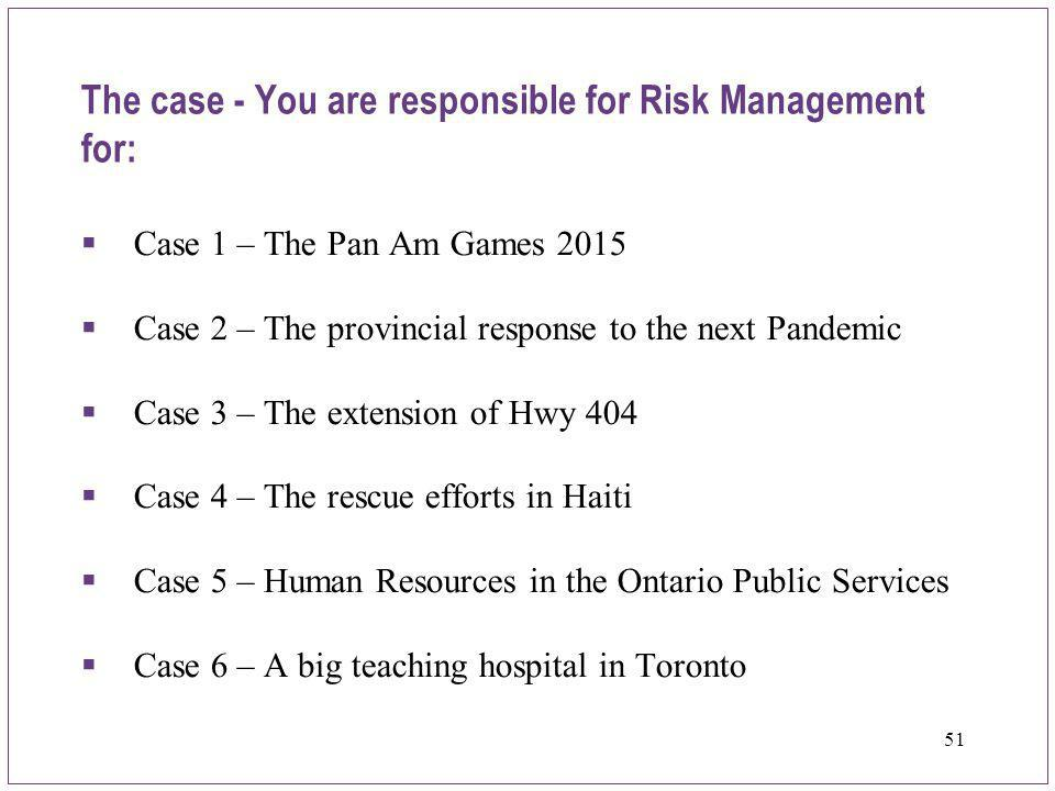 The case - You are responsible for Risk Management for: