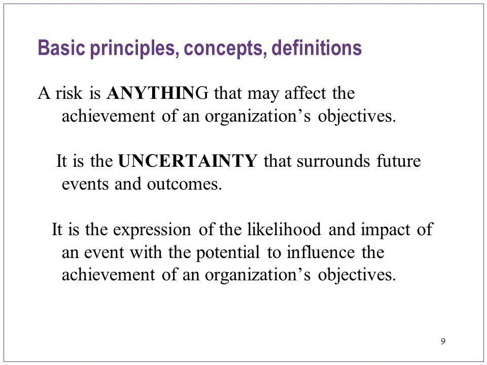 the concepts of risk and uncertainty economics essay I never thought that risk and uncertainty  i have been reading on this two concepts  i fear you may have got some of your info from the field of economics.