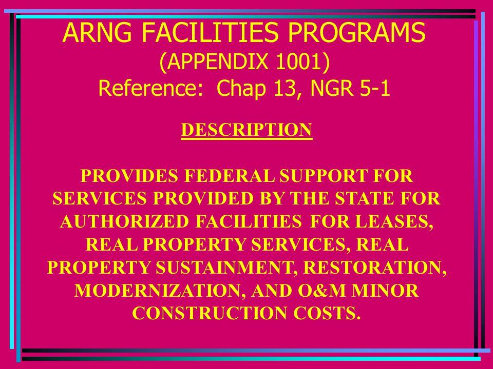 ARNG FACILITIES PROGRAMS (APPENDIX 1001) Reference: Chap 13, NGR 5-1
