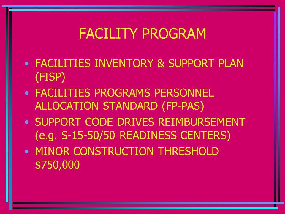 FACILITY PROGRAM FACILITIES INVENTORY & SUPPORT PLAN (FISP)