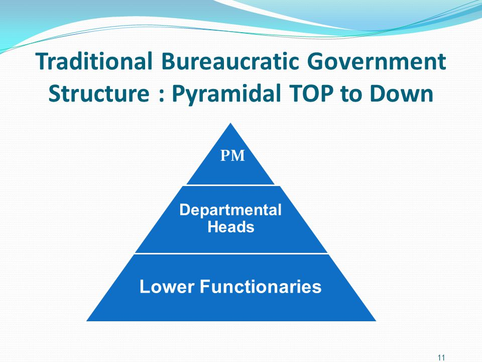 Traditional Bureaucratic Government Structure : Pyramidal TOP to Down