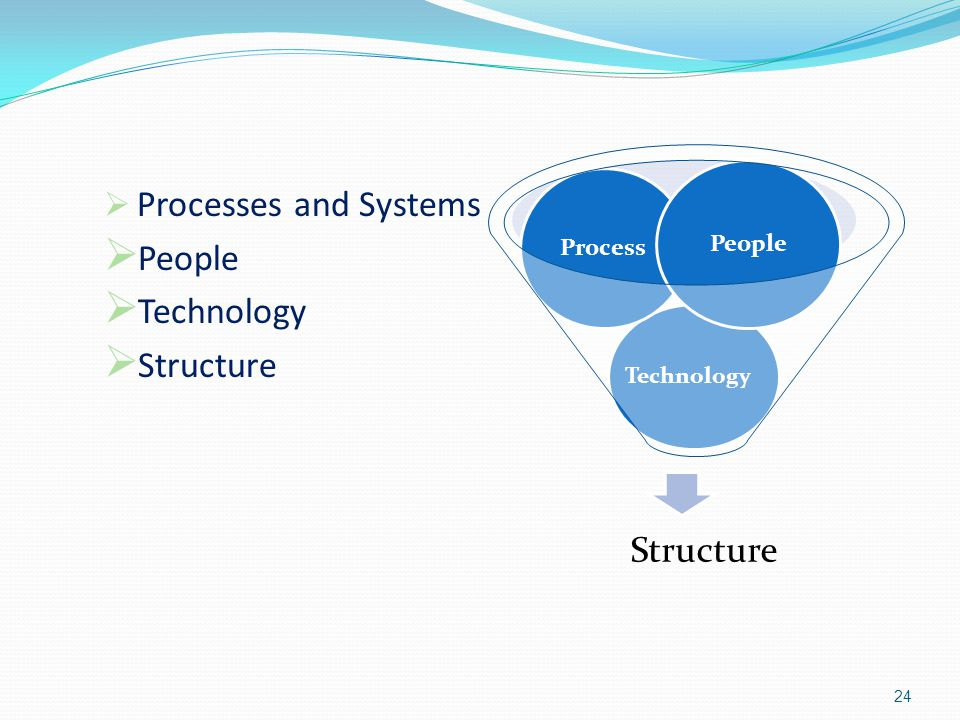 People Technology Structure Structure Processes and Systems People