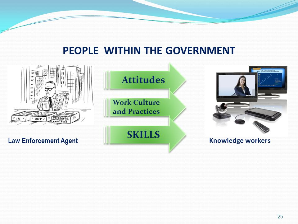 PEOPLE WITHIN THE GOVERNMENT
