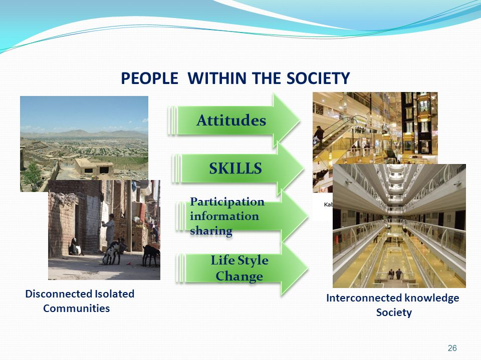 PEOPLE WITHIN THE SOCIETY Interconnected knowledge