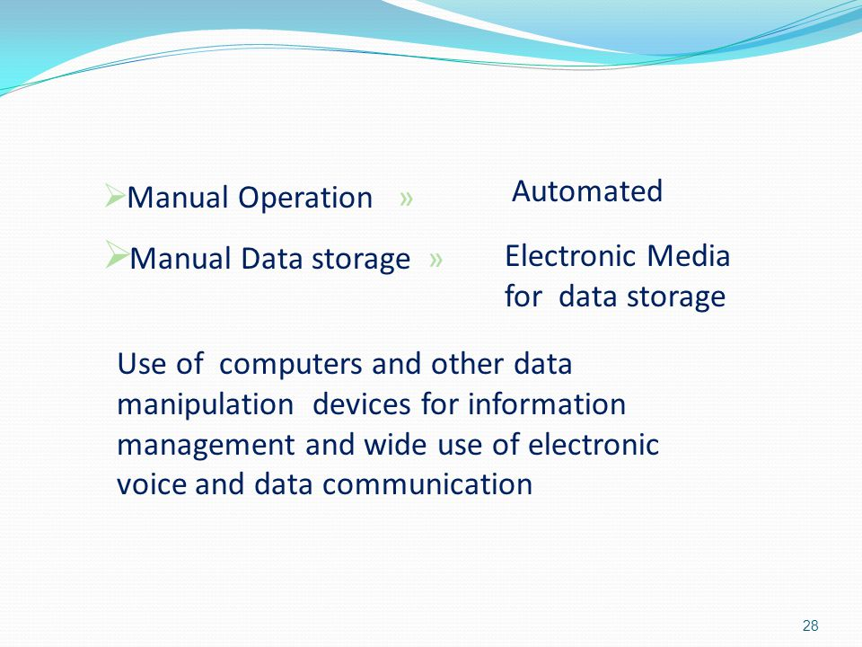 Electronic Media for data storage